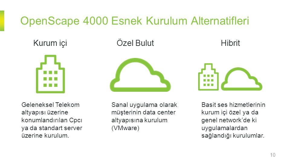 OpenScape 4000 Esnek Kurulum Alternatifleri 10 OpenScape Voice Özel Bulut Sanal uygulama olarak müşterinin data center altyapısına kurulum (VMware) Kurum içi Geleneksel Telekom altyapısı üzerine konumlandırılan Cpcı ya da standart server üzerine kurulum.