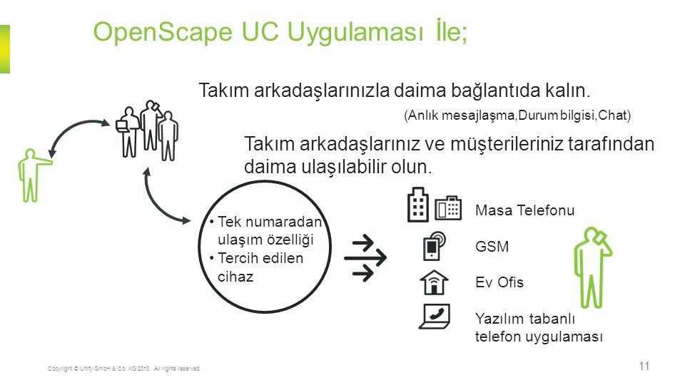 OpenScape UC Uygulaması İle; 11 Copyright © Unify GmbH & Co. KG 2013. All rights reserved. Takım arkadaşlarınızla daima bağlantıda kalın. (Anlık mesaj