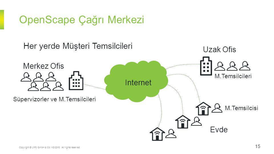 OpenScape Çağrı Merkezi 15 Copyright © Unify GmbH & Co. KG 2013. All rights reserved. Her yerde Müşteri Temsilcileri Evde Merkez Ofis Süpervizorler ve