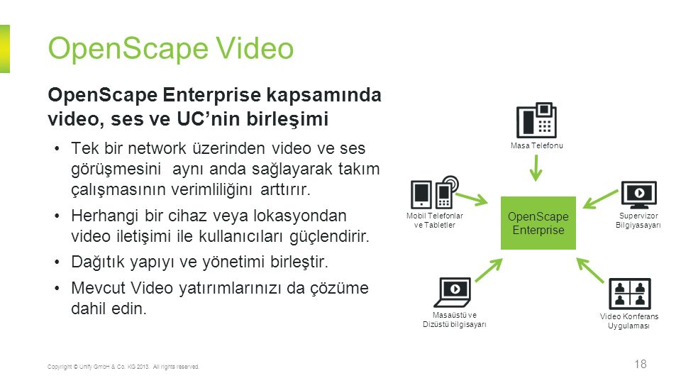 OpenScape Video 18 Copyright © Unify GmbH & Co. KG 2013. All rights reserved. Tek bir network üzerinden video ve ses görüşmesini aynı anda sağlayarak