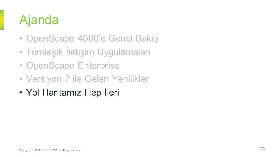Ajanda 25 Copyright © Unify GmbH & Co. KG 2013. All rights reserved. OpenScape 4000'e Genel Bakış Tümleşik İletişim Uygulamaları OpenScape Enterprise