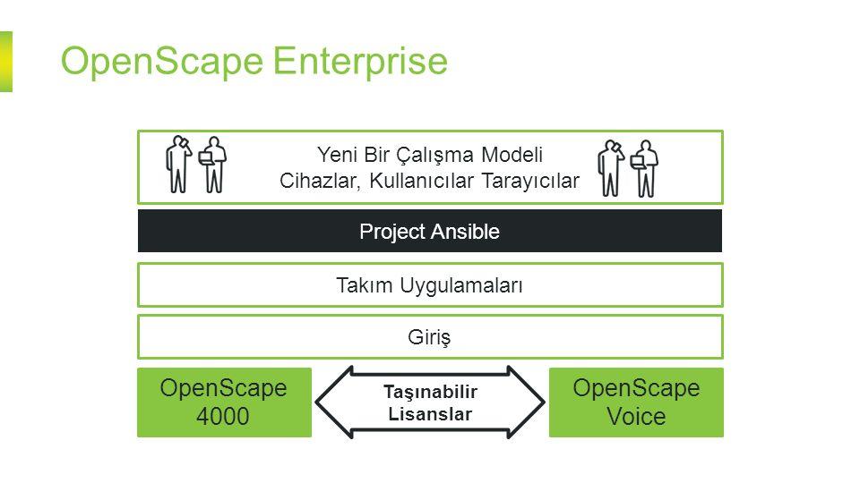 OpenScape Enterprise Taşınabilir Lisanslar OpenScape 4000 OpenScape Voice Yeni Bir Çalışma Modeli Cihazlar, Kullanıcılar Tarayıcılar Giriş Takım Uygulamaları Project Ansible