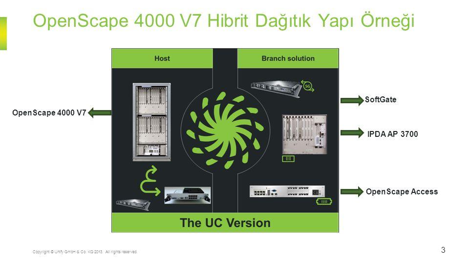 OpenScape 4000 V7 Hibrit Dağıtık Yapı Örneği 3 Copyright © Unify GmbH & Co.