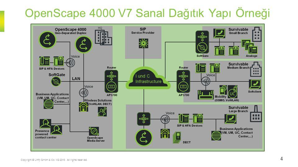 OpenScape 4000 V7 Sanal Dağıtık Yapı Örneği 4 Copyright © Unify GmbH & Co.
