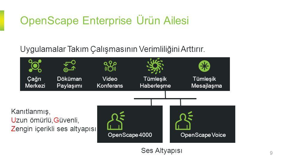 OpenScape Enterprise Ürün Ailesi 9 Tümleşik Haberleşme Çağrı Merkezi Döküman Paylaşımı Video Konferans Tümleşik Mesajlaşma Uygulamalar Takım Çalışmasının Verimliliğini Arttırır.