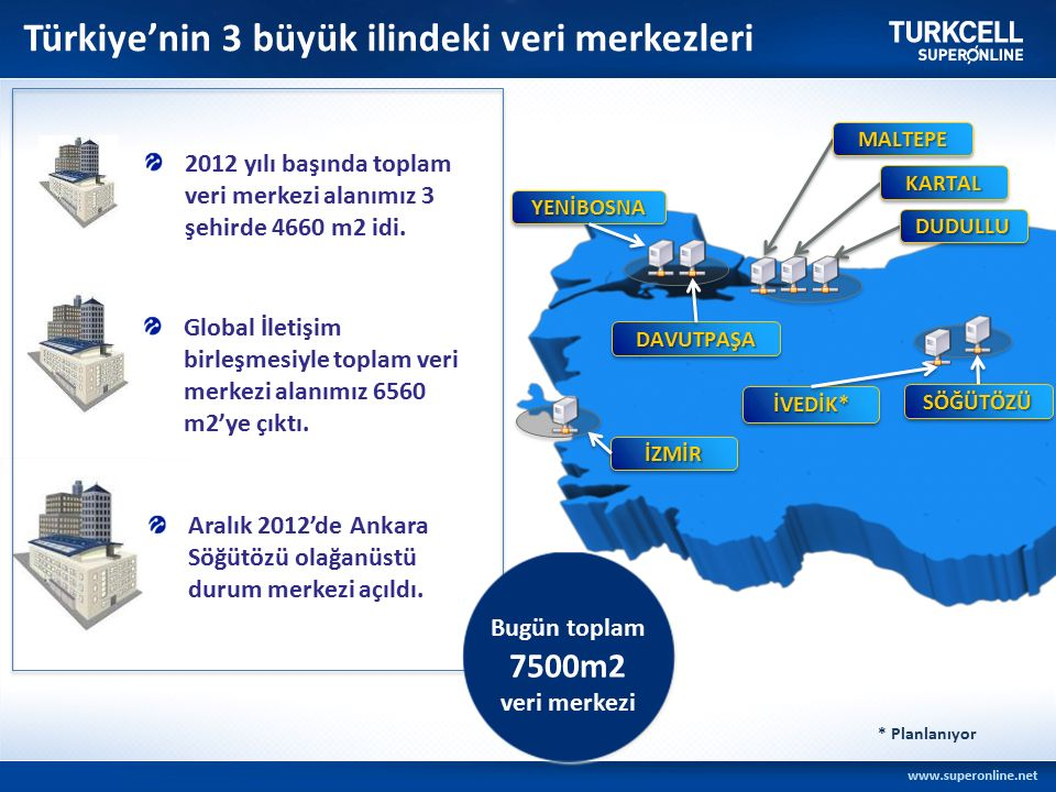 Türkiye'nin 3 büyük ilindeki veri merkezleri Aralık 2012'de Ankara Söğütözü olağanüstü durum merkezi açıldı.