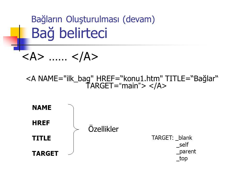 Bağların Oluşturulması (devam) Bağ belirteci …… NAME HREF TITLE TARGET Özellikler TARGET: _blank _self _parent _top