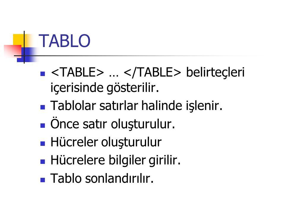 TABLO … belirteçleri içerisinde gösterilir. Tablolar satırlar halinde işlenir.
