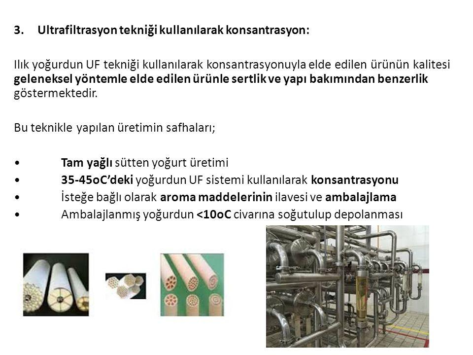 3.Ultrafiltrasyon tekniği kullanılarak konsantrasyon: Ilık yoğurdun UF tekniği kullanılarak konsantrasyonuyla elde edilen ürünün kalitesi geleneksel y