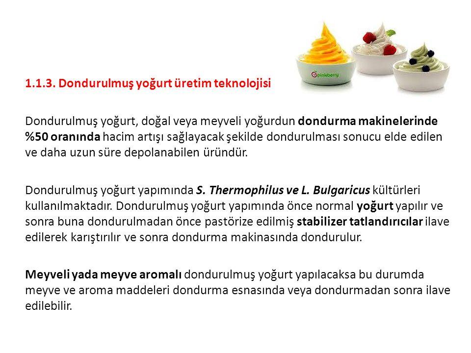 1.1.3. Dondurulmuş yoğurt üretim teknolojisi Dondurulmuş yoğurt, doğal veya meyveli yoğurdun dondurma makinelerinde %50 oranında hacim artışı sağlayac