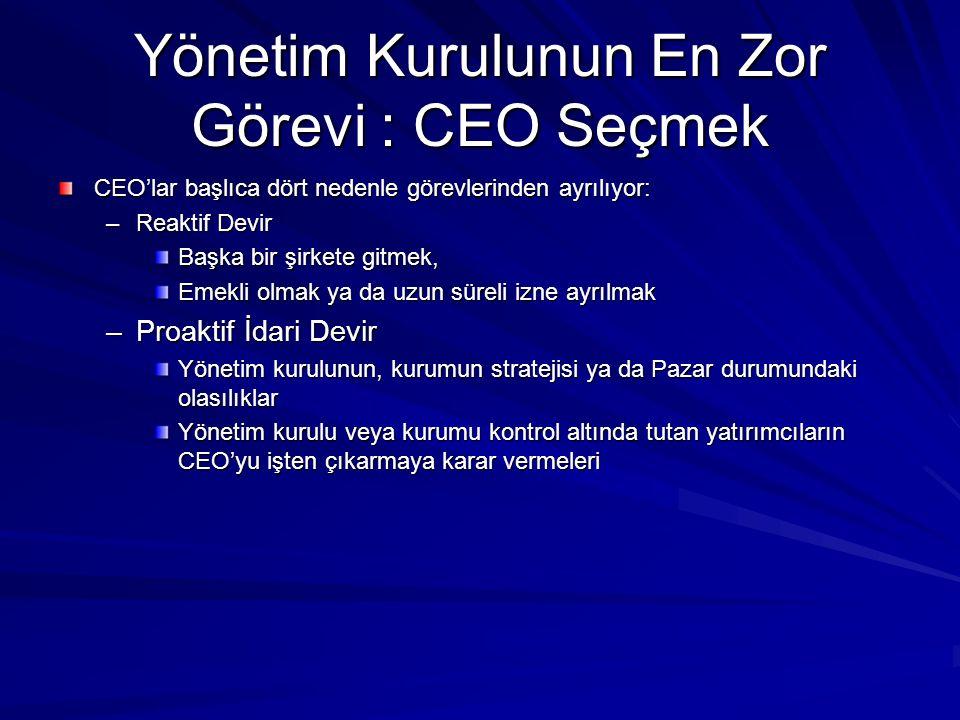 Yönetim Kurulunun En Zor Görevi : CEO Seçmek CEO'lar başlıca dört nedenle görevlerinden ayrılıyor: –Reaktif Devir Başka bir şirkete gitmek, Emekli olm