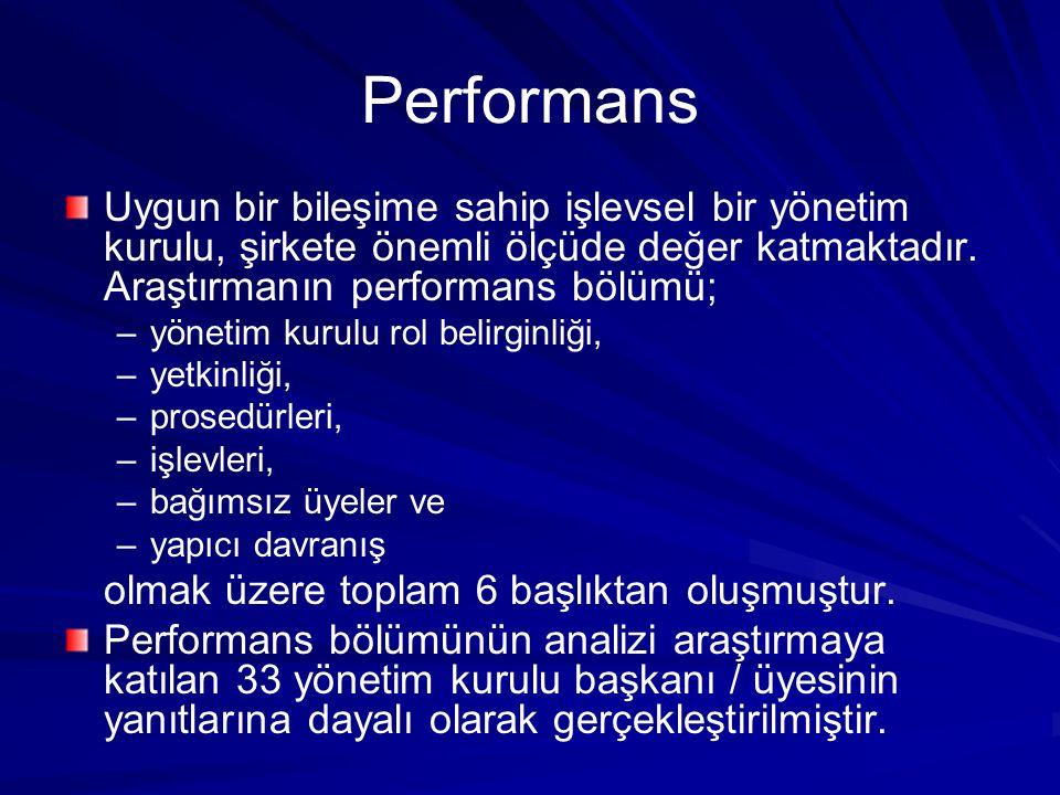 Performans Uygun bir bileşime sahip işlevsel bir yönetim kurulu, şirkete önemli ölçüde değer katmaktadır. Araştırmanın performans bölümü; – –yönetim k