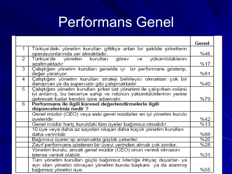 Performans Genel