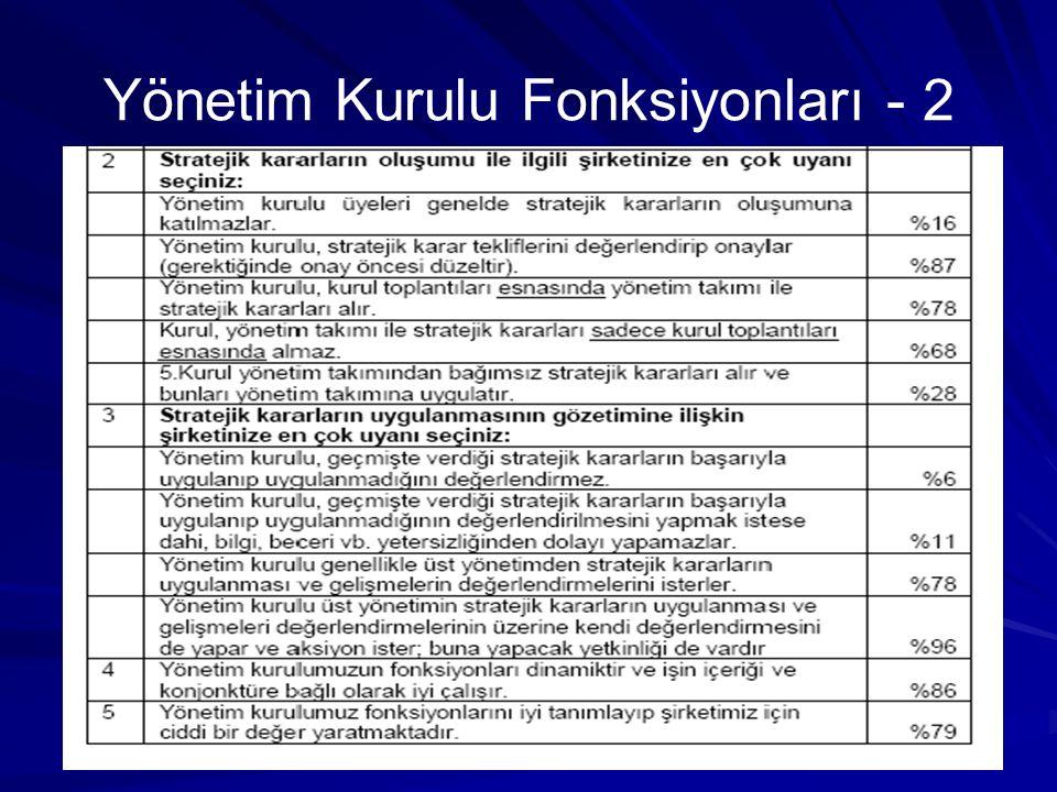 Yönetim Kurulu Fonksiyonları - 2