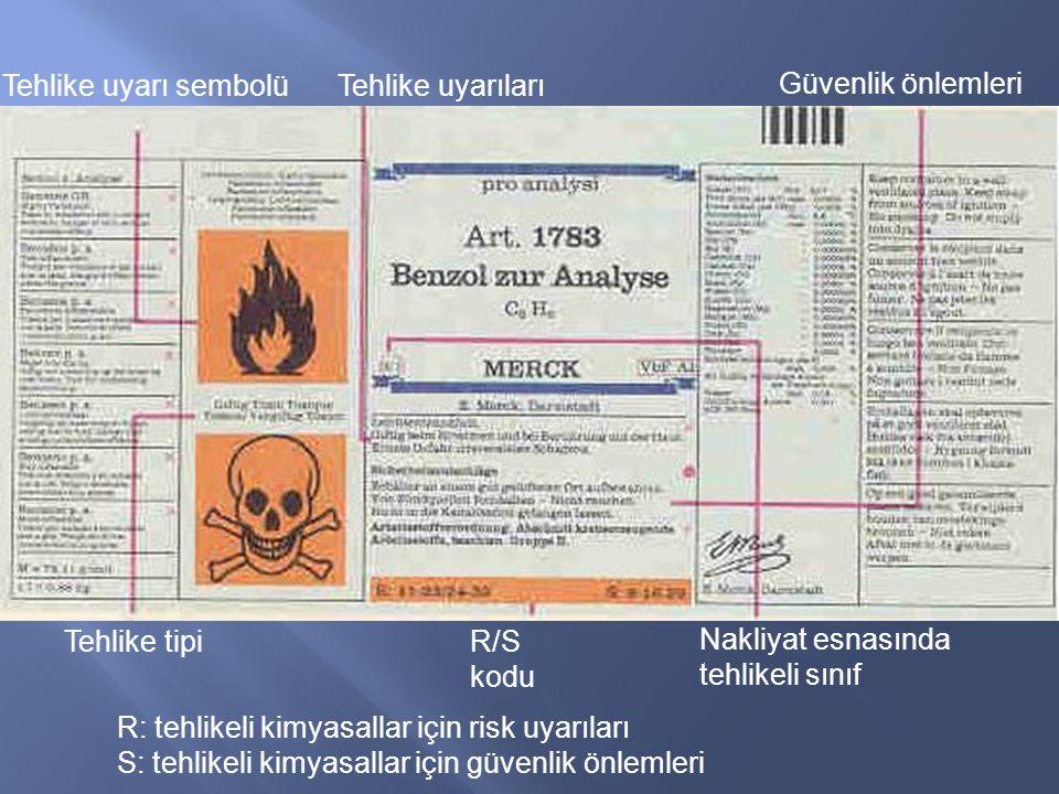 Tehlike uyarı sembolüTehlike uyarıları Güvenlik önlemleri Tehlike tipiR/S kodu Nakliyat esnasında tehlikeli sınıf R: tehlikeli kimyasallar için risk u
