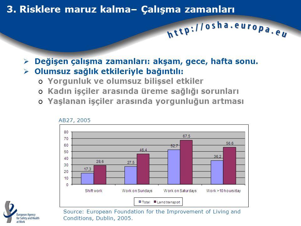  Mesleki risk olarak şiddete olan dikkatin artması  Potansiyel tehlikeler: oTek başına çalışma, hizmetteki değişiklikler için elçi olmak oBekleme süreleri veya hizmetler konusunda halktaki memnuniyetsizlik oBelirli gruplar- holiganlar, ücret ödemeyenler, alkol veya uyuşturucu etkisindeki kişiler,..-  Risklerin az bildirilmesi– bildirim usullerinin olmaması Kaynak: European Foundation for the Improvement of Living and Conditions, Dublin, AB27, 2005.