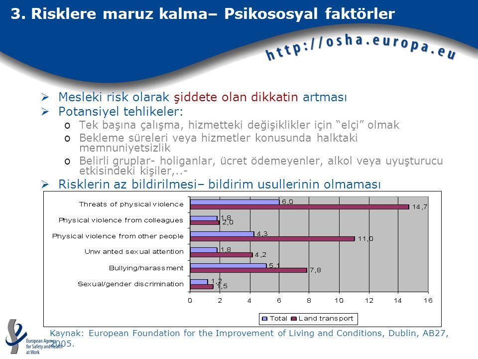 3.Sağlık sonuçları (1) Source: ESAW (European Statistics on Accidents at Work), Eurostat.