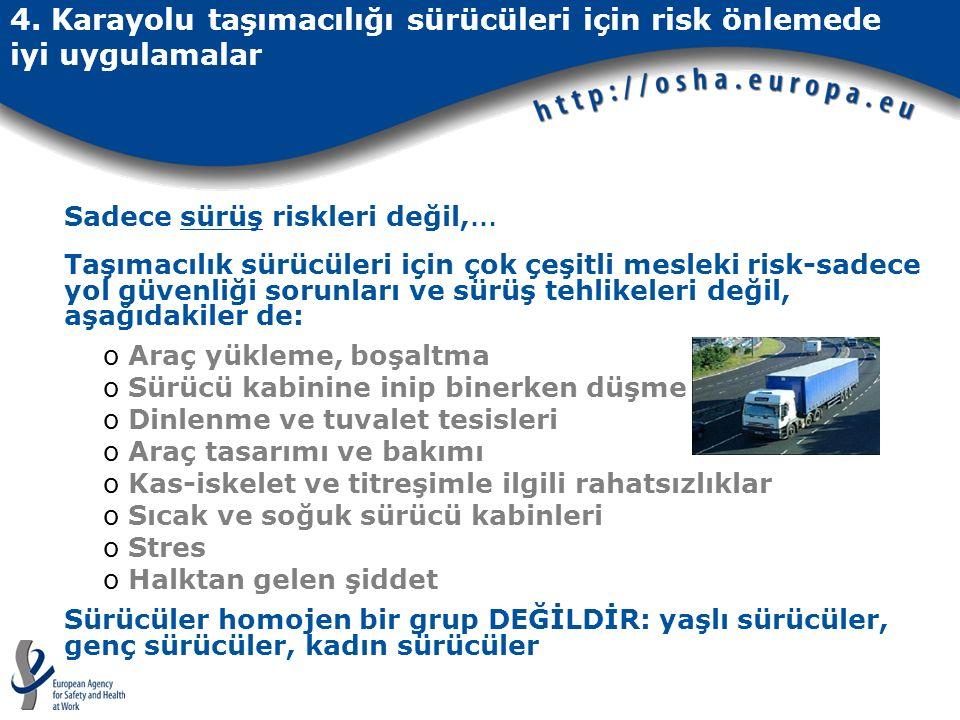4. Karayolu taşımacılığı sürücüleri için risk önlemede iyi uygulamalar Sadece sürüş riskleri değil, … Taşımacılık sürücüleri için çok çeşitli mesleki