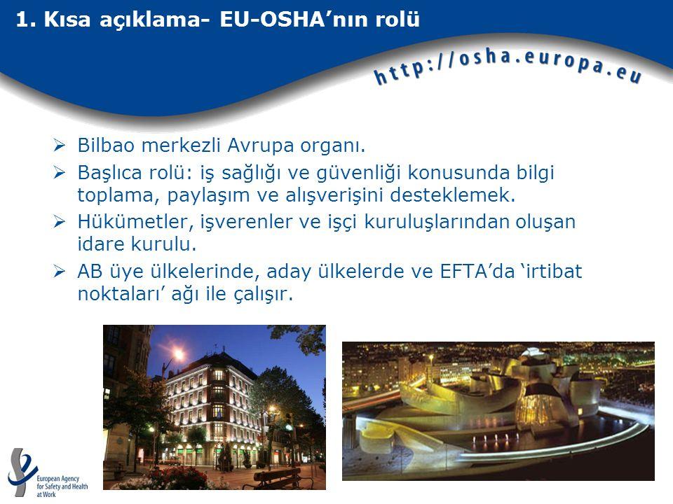 1. Kısa açıklama- EU-OSHA'nın rolü  Bilbao merkezli Avrupa organı.  Başlıca rolü: iş sağlığı ve güvenliği konusunda bilgi toplama, paylaşım ve alışv