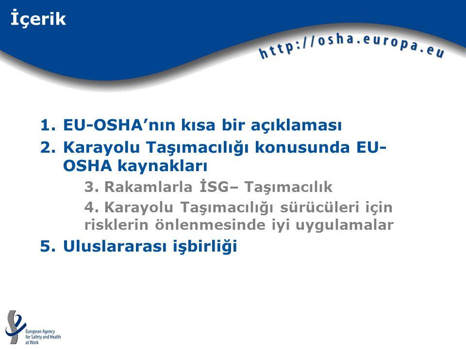 İçerik 1.EU-OSHA'nın kısa bir açıklaması 2.Karayolu Taşımacılığı konusunda EU- OSHA kaynakları 3. Rakamlarla İSG– Taşımacılık 4. Karayolu Taşımacılığı