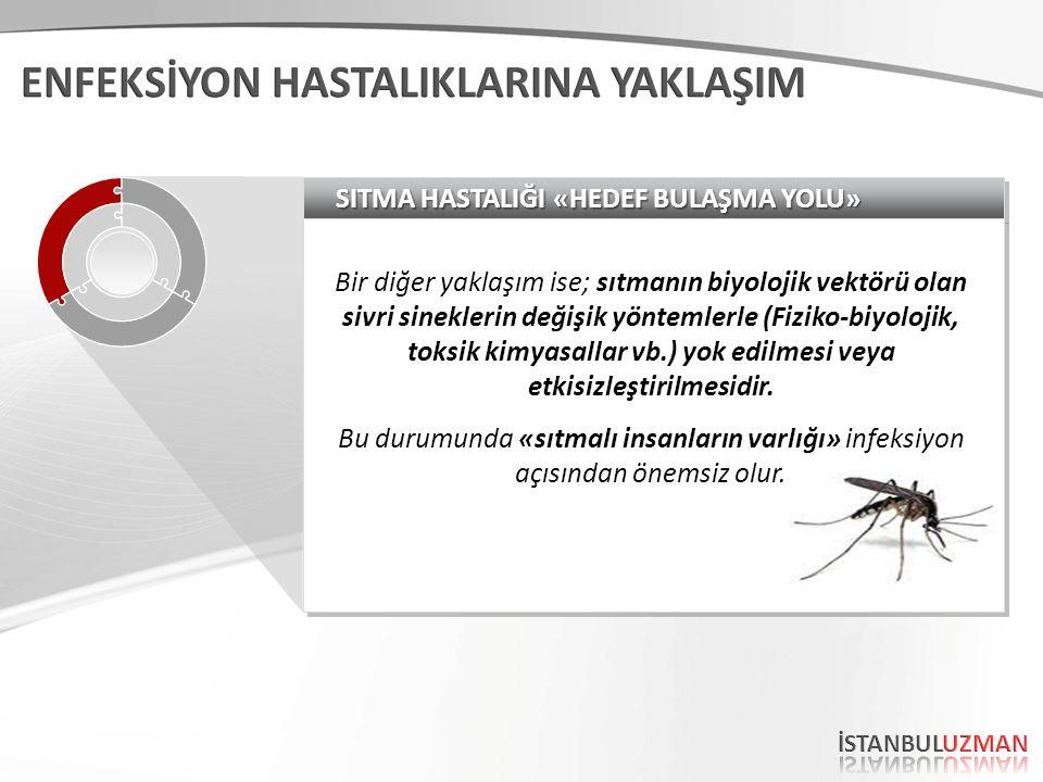 SITMA HASTALIĞI «HEDEF BULAŞMA YOLU» Bir diğer yaklaşım ise; sıtmanın biyolojik vektörü olan sivri sineklerin değişik yöntemlerle (Fiziko-biyolojik, toksik kimyasallar vb.) yok edilmesi veya etkisizleştirilmesidir.