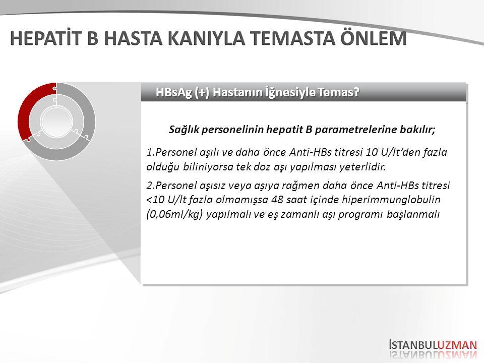 HBsAg (+) Hastanın İğnesiyle Temas? Sağlık personelinin hepatit B parametrelerine bakılır; 1.Personel aşılı ve daha önce Anti-HBs titresi 10 U/lt'den