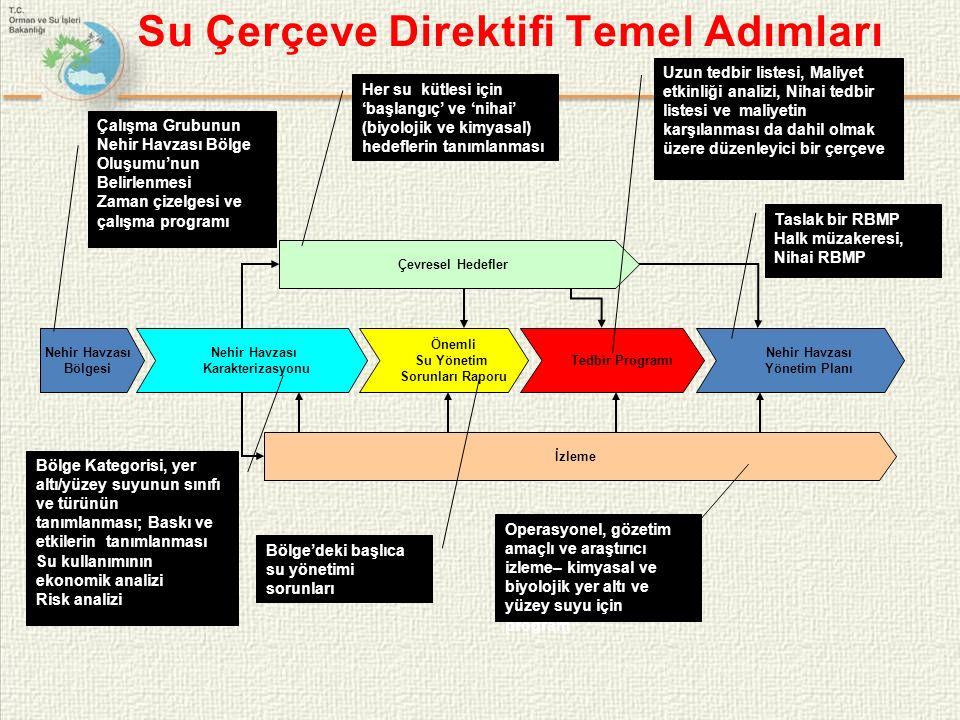 YÜRÜYEN PROJELER Türkiye'de Nitrat Direktifinin Uygulanması IPA Projesi Türkiye'de Nitrat Direktifinin uygulanması IPA Projesi Ortak Yürütücüsü (2009 – 2013) Proje, Gıda, Tarım ve Hayvancılık Bakanlığı koordinasyonunda ortaklaşa gerçekleştirilecektir.