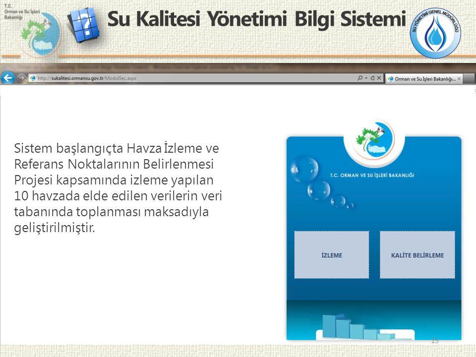 15 Su Kalitesi Yönetimi Bilgi Sistemi Sistem başlangıçta Havza İzleme ve Referans Noktalarının Belirlenmesi Projesi kapsamında izleme yapılan 10 havza