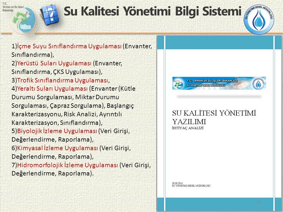 18 Su Kalitesi Yönetimi Bilgi Sistemi 18 1)İçme Suyu Sınıflandırma Uygulaması (Envanter, Sınıflandırma), 2)Yerüstü Suları Uygulaması (Envanter, Sınıflandırma, ÇKS Uygulaması), 3)Trofik Sınıflandırma Uygulaması, 4)Yeraltı Suları Uygulaması (Envanter (Kütle Durumu Sorgulaması, Miktar Durumu Sorgulaması, Çapraz Sorgulama), Başlangıç Karakterizasyonu, Risk Analizi, Ayrıntılı Karakterizasyon, Sınıflandırma), 5)Biyolojik İzleme Uygulaması (Veri Girişi, Değerlendirme, Raporlama), 6)Kimyasal İzleme Uygulaması (Veri Girişi, Değerlendirme, Raporlama), 7)Hidromorfolojik İzleme Uygulaması (Veri Girişi, Değerlendirme, Raporlama).