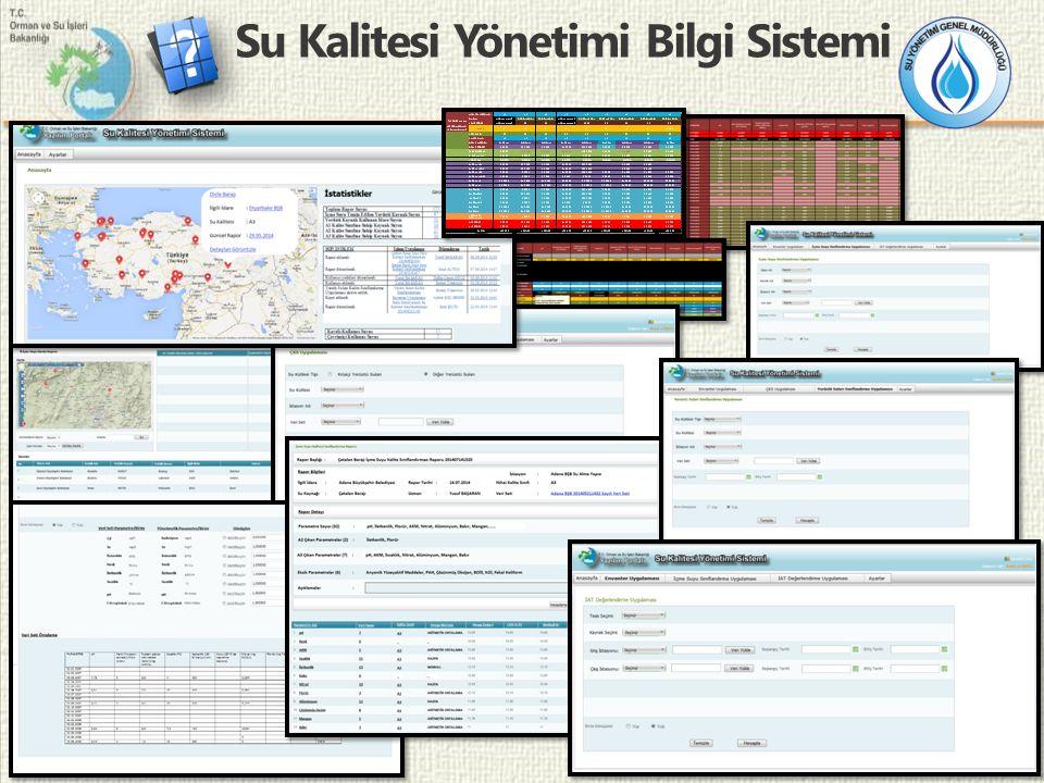 19 Su Kalitesi Yönetimi Bilgi Sistemi 19