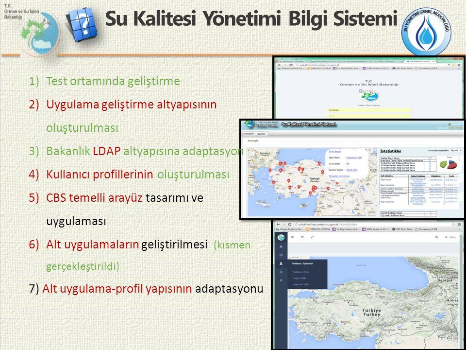 20 Su Kalitesi Yönetimi Bilgi Sistemi 1)Test ortamında geliştirme 2)Uygulama geliştirme altyapısının oluşturulması 3)Bakanlık LDAP altyapısına adaptas