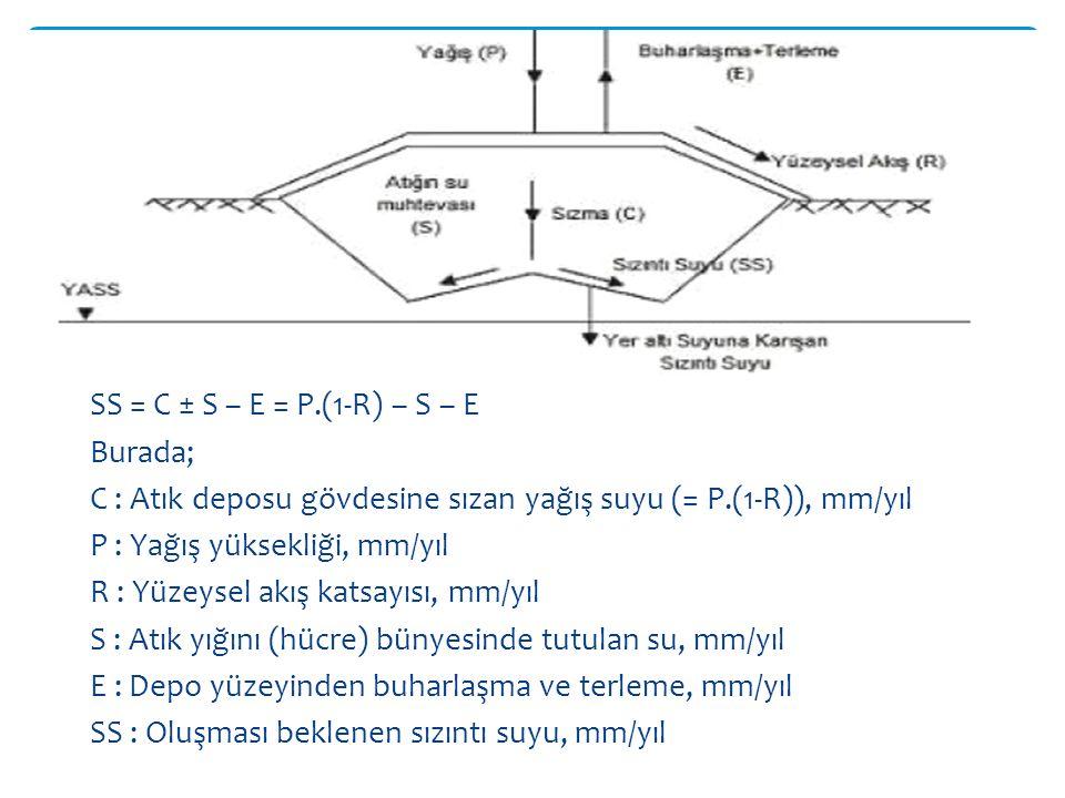 SS = C ± S – E = P.(1-R) – S – E Burada; C : Atık deposu gövdesine sızan yağış suyu (= P.(1-R)), mm/yıl P : Yağış yüksekliği, mm/yıl R : Yüzeysel akış