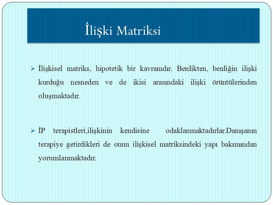 İ li ş ki Matriksi  İlişkisel matriks, hipotetik bir kavramdır. Benlikten, benliğin ilişki kurduğu nesneden ve de ikisi arasındaki ilişki örüntülerin