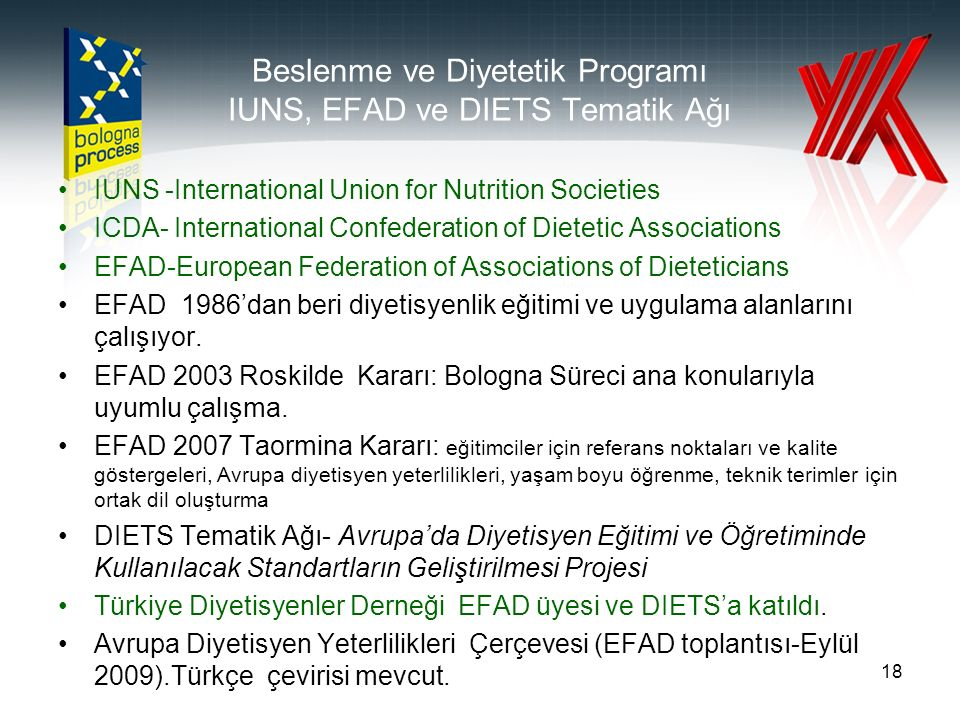 Beslenme ve Diyetetik Programı IUNS, EFAD ve DIETS Tematik Ağı IUNS -International Union for Nutrition Societies ICDA- International Confederation of Dietetic Associations EFAD-European Federation of Associations of Dieteticians EFAD 1986'dan beri diyetisyenlik eğitimi ve uygulama alanlarını çalışıyor.