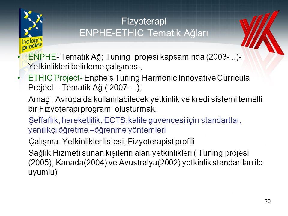 Fizyoterapi ENPHE-ETHIC Tematik Ağları ENPHE- Tematik Ağ; Tuning projesi kapsamında (2003-..)- Yetkinlikleri belirleme çalışması, ETHIC Project- Enphe's Tuning Harmonic Innovative Curricula Project – Tematik Ağ ( 2007-..); Amaç : Avrupa'da kullanılabilecek yetkinlik ve kredi sistemi temelli bir Fizyoterapi programı oluşturmak.