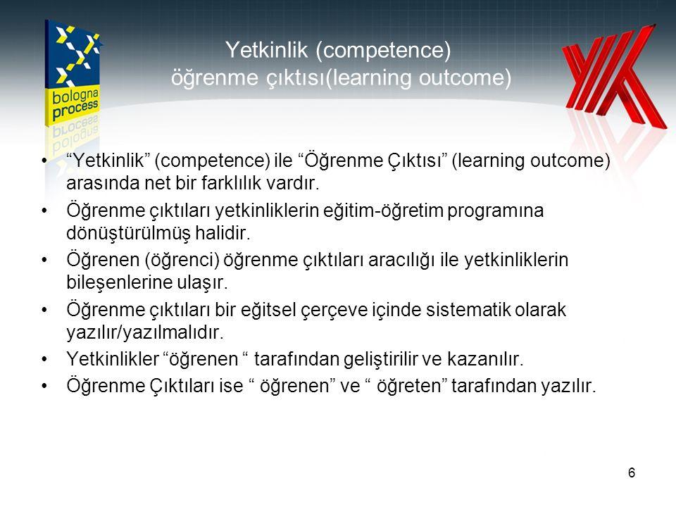 Yetkinlik (competence) öğrenme çıktısı(learning outcome) Yetkinlik (competence) ile Öğrenme Çıktısı (learning outcome) arasında net bir farklılık vardır.