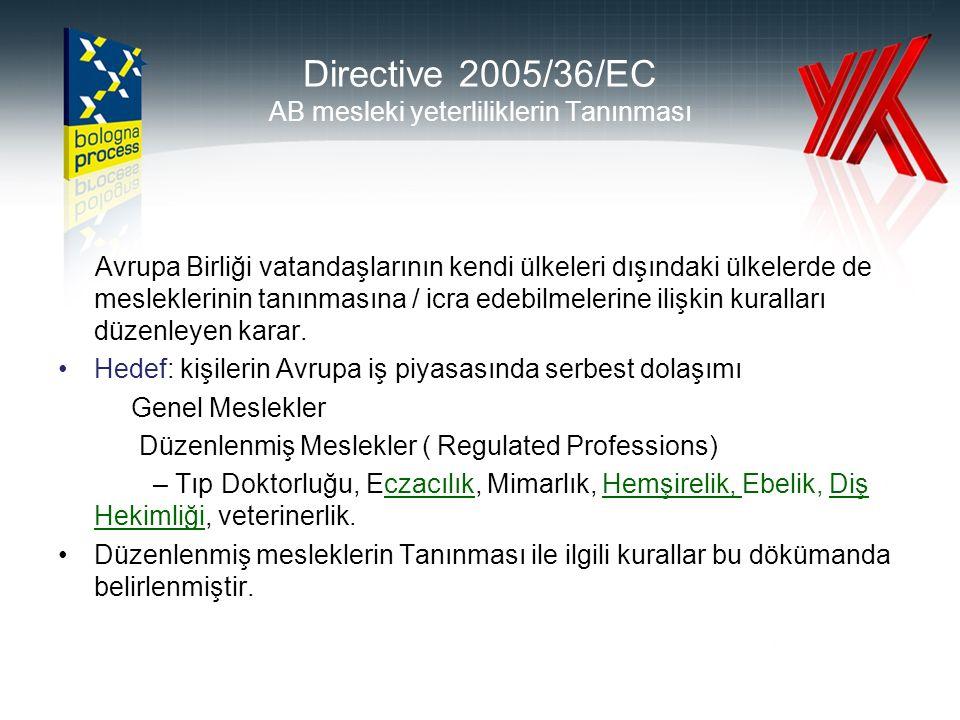Directive 2005/36/EC AB mesleki yeterliliklerin Tanınması Avrupa Birliği vatandaşlarının kendi ülkeleri dışındaki ülkelerde de mesleklerinin tanınmasına / icra edebilmelerine ilişkin kuralları düzenleyen karar.