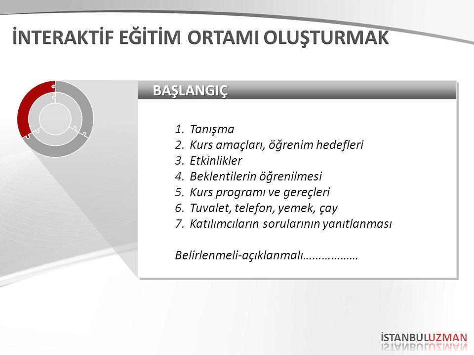 BAŞLANGIÇBAŞLANGIÇ 1.Tanışma 2.Kurs amaçları, öğrenim hedefleri 3.Etkinlikler 4.Beklentilerin öğrenilmesi 5.Kurs programı ve gereçleri 6.Tuvalet, tele