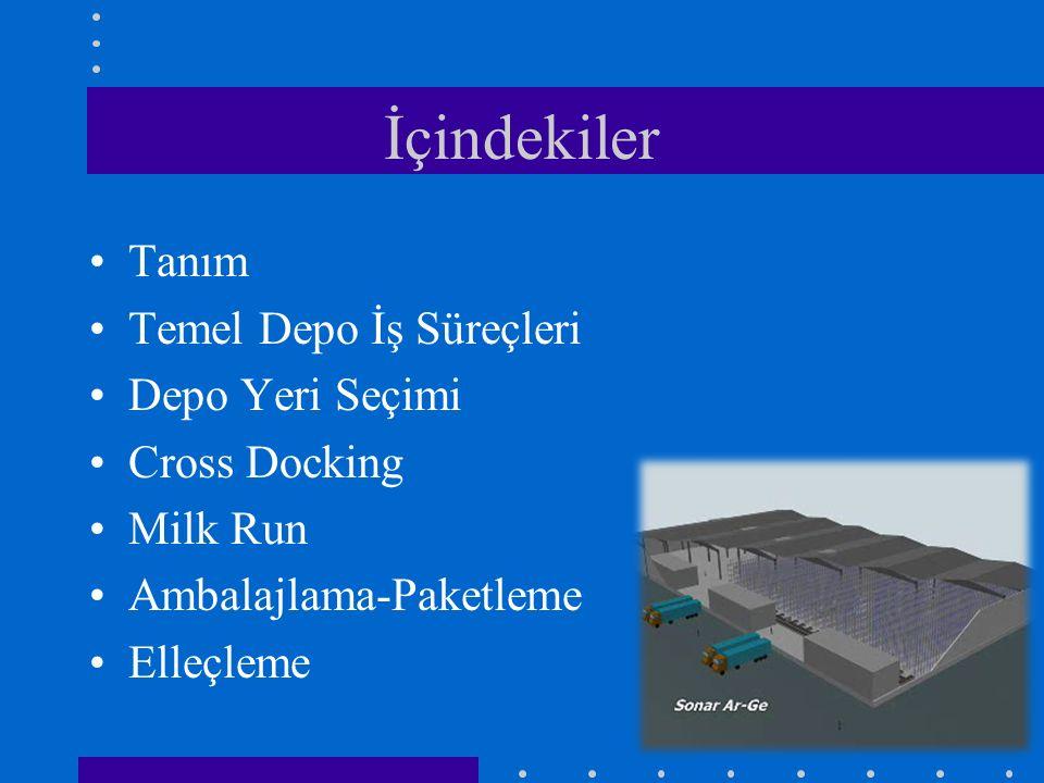 İçindekiler Tanım Temel Depo İş Süreçleri Depo Yeri Seçimi Cross Docking Milk Run Ambalajlama-Paketleme Elleçleme