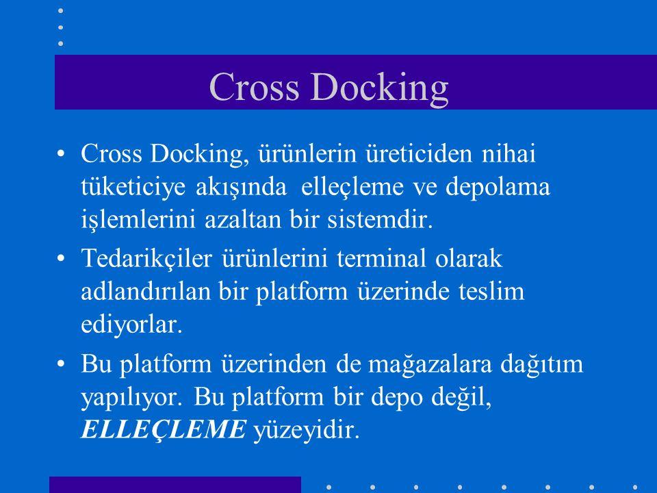 Cross Docking Cross Docking, ürünlerin üreticiden nihai tüketiciye akışında elleçleme ve depolama işlemlerini azaltan bir sistemdir. Tedarikçiler ürün