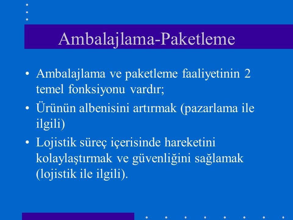 Ambalajlama-Paketleme Ambalajlama ve paketleme faaliyetinin 2 temel fonksiyonu vardır; Ürünün albenisini artırmak (pazarlama ile ilgili) Lojistik süre