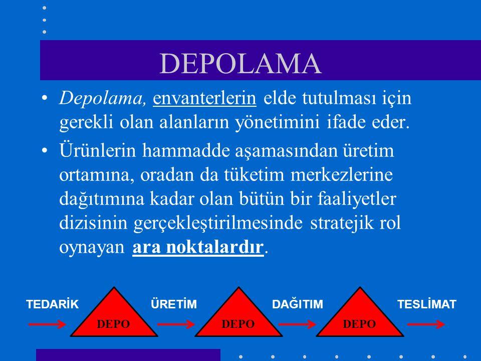 Neden Depolama.