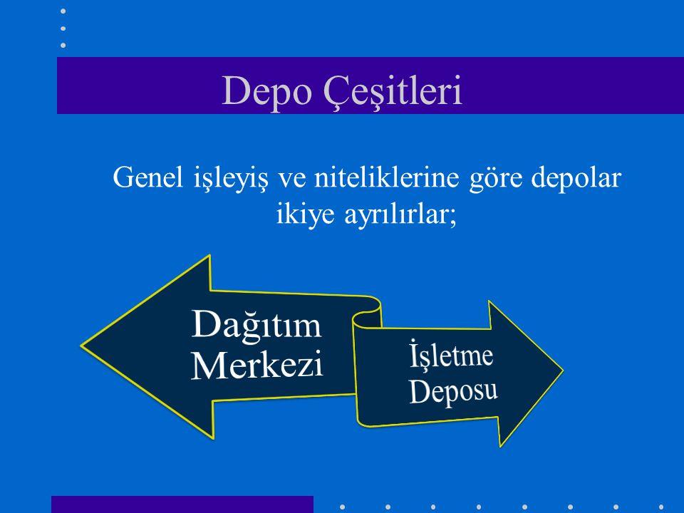 Depo Çeşitleri Genel işleyiş ve niteliklerine göre depolar ikiye ayrılırlar;