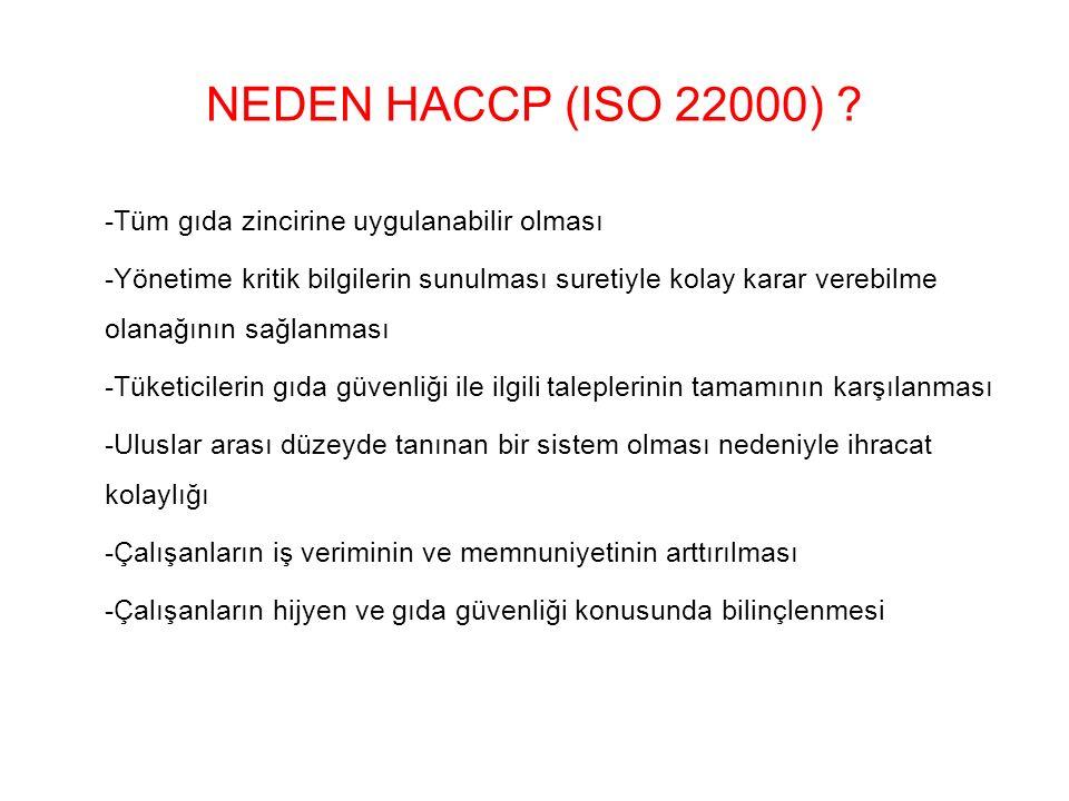 NEDEN HACCP (ISO 22000) ? -Tüm gıda zincirine uygulanabilir olması -Yönetime kritik bilgilerin sunulması suretiyle kolay karar verebilme olanağının sa
