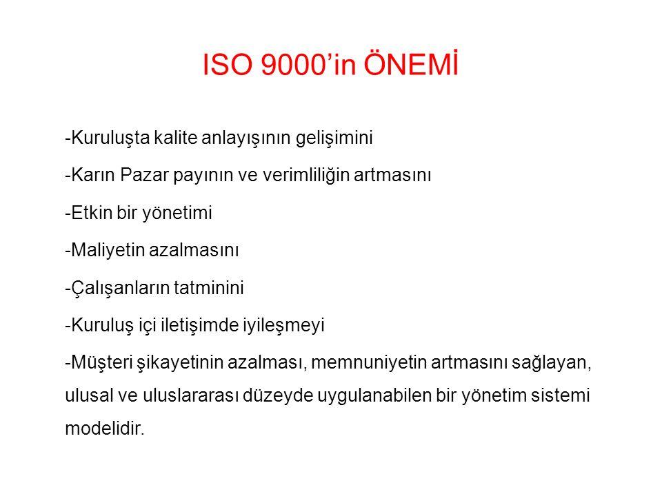 ISO 9000'in ÖNEMİ -Kuruluşta kalite anlayışının gelişimini -Karın Pazar payının ve verimliliğin artmasını -Etkin bir yönetimi -Maliyetin azalmasını -Ç