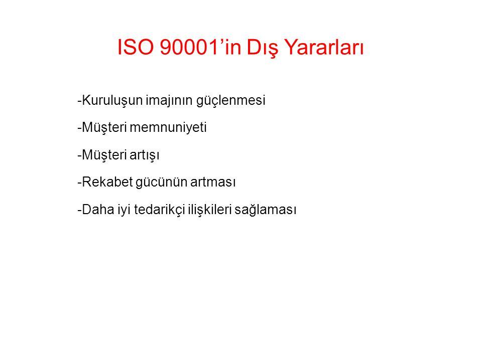 ISO 90001'in Dış Yararları -Kuruluşun imajının güçlenmesi -Müşteri memnuniyeti -Müşteri artışı -Rekabet gücünün artması -Daha iyi tedarikçi ilişkileri sağlaması
