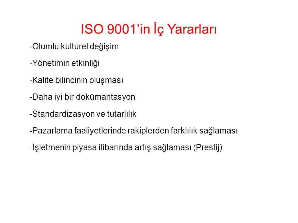 ISO 9001'in İç Yararları -Olumlu kültürel değişim -Yönetimin etkinliği -Kalite bilincinin oluşması -Daha iyi bir dokümantasyon -Standardizasyon ve tutarlılık -Pazarlama faaliyetlerinde rakiplerden farklılık sağlaması -İşletmenin piyasa itibarında artış sağlaması (Prestij)