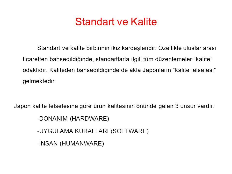 Standart ve Kalite Standart ve kalite birbirinin ikiz kardeşleridir. Özellikle uluslar arası ticaretten bahsedildiğinde, standartlarla ilgili tüm düze