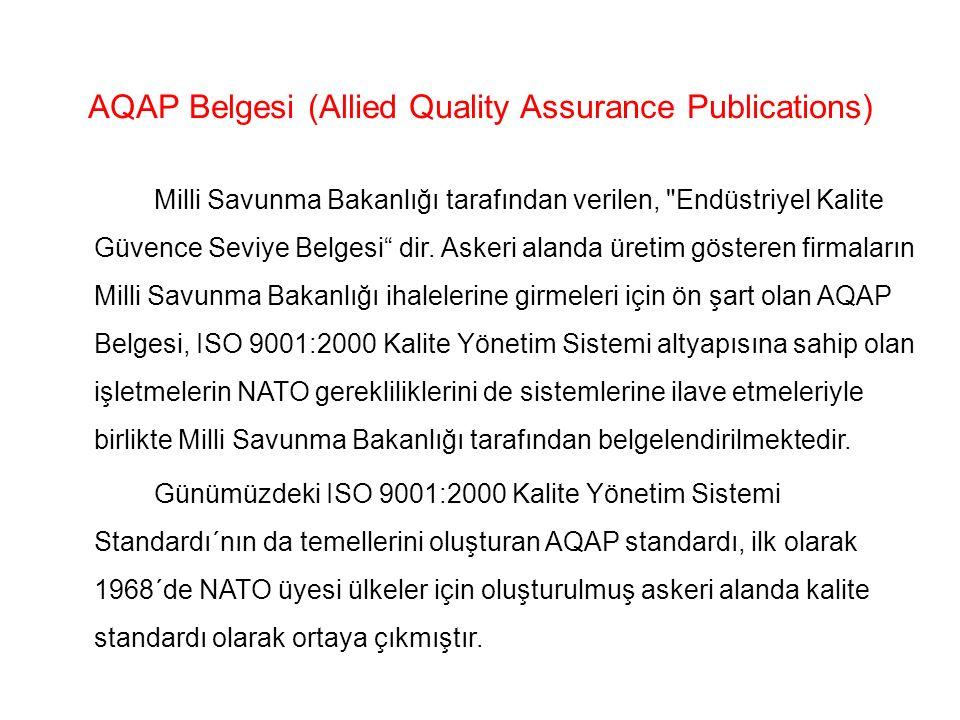 AQAP Belgesi (Allied Quality Assurance Publications) Milli Savunma Bakanlığı tarafından verilen,