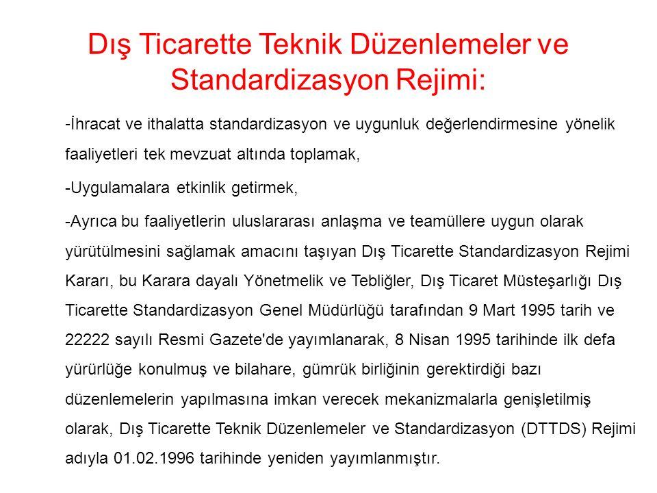 Dış Ticarette Teknik Düzenlemeler ve Standardizasyon Rejimi: - İhracat ve ithalatta standardizasyon ve uygunluk değerlendirmesine yönelik faaliyetleri